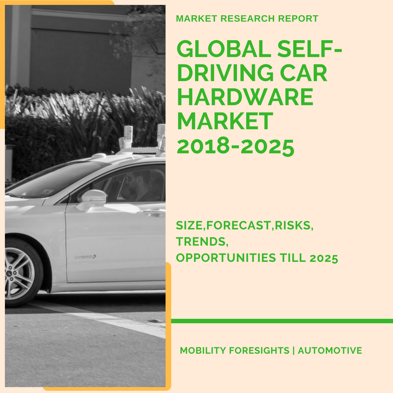 Global Self Driving Car Hardware Market 2018 2025 Wfmj Com News